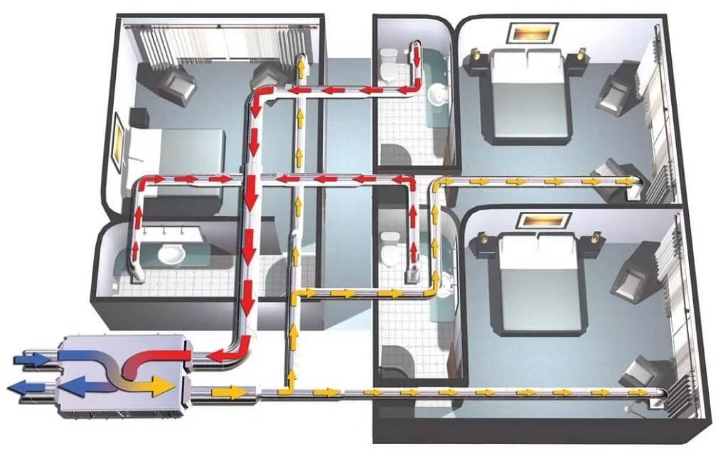 Монтаж приточно вытяжной системы вентиляции